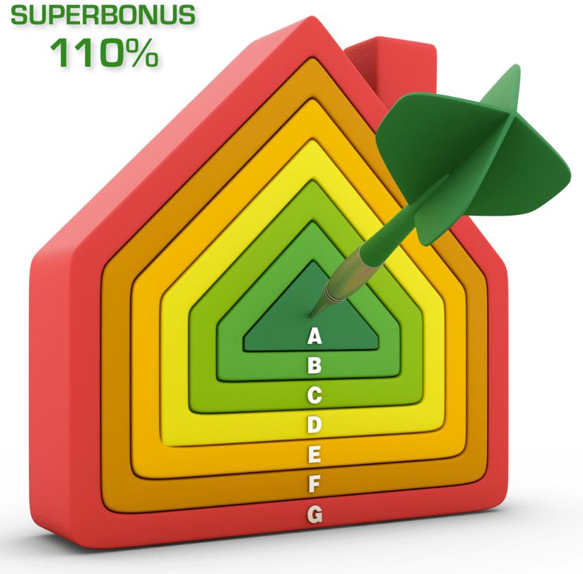 https://www.focushub.it/wp-content/uploads/2020/12/superbonus.png
